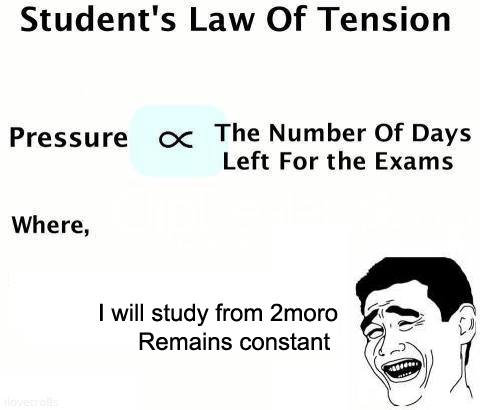 Students Law of Tension