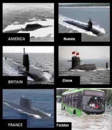 Pakistani Submarine .