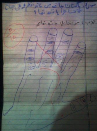 Qaid Ka Pakistan Banany Ma Kitna Haath Tha