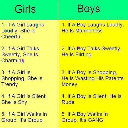 Funny Jokes in Hindi for Girls for Facebook Status Non Veg ...