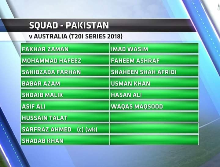 15 Member Squad For T20I Series Against Australia