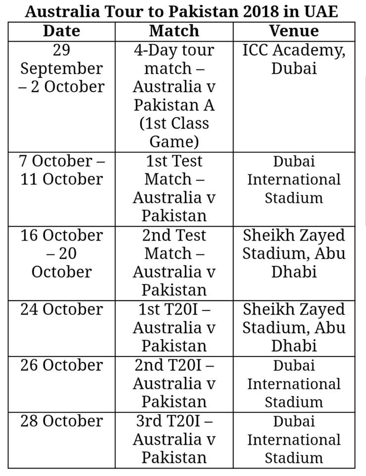 Australia Tour To Pakistan 2018 In UAE