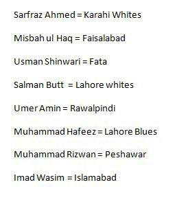 Captains Of Pakistan's National T20 Cup Tournament