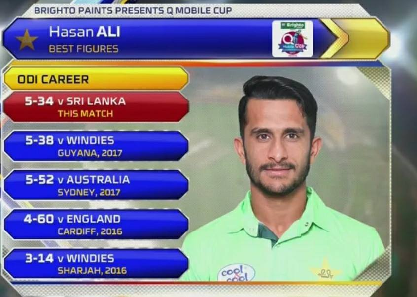 Career Best Bowling Figures Of Hasan Ali