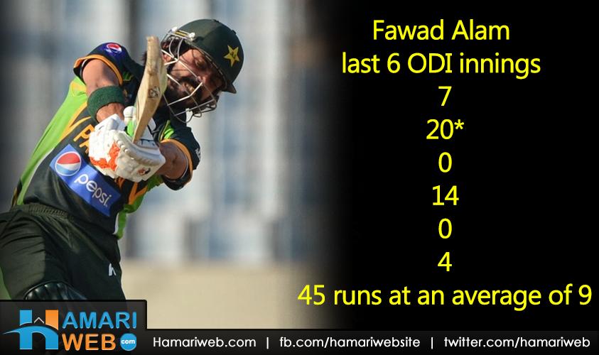 Fawad Alam Last 6 ODI Innings