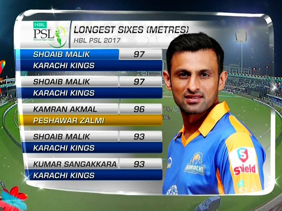 Longest Sixes In PSL 2017