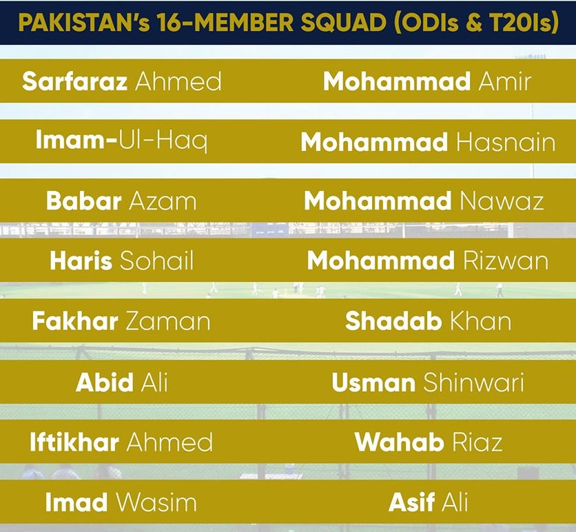 Misbah-Ul-Haq Announced 16-Member ODI Squad For Upcoming Series Against Srilanka