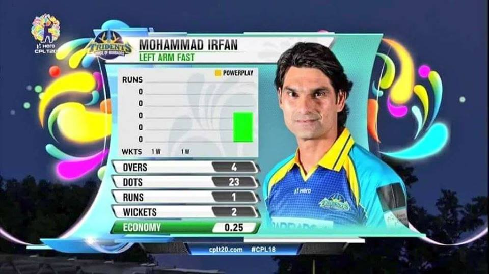 Muhammad Irfan Finishes With Figures 4-3-1-2 In CPL 2018