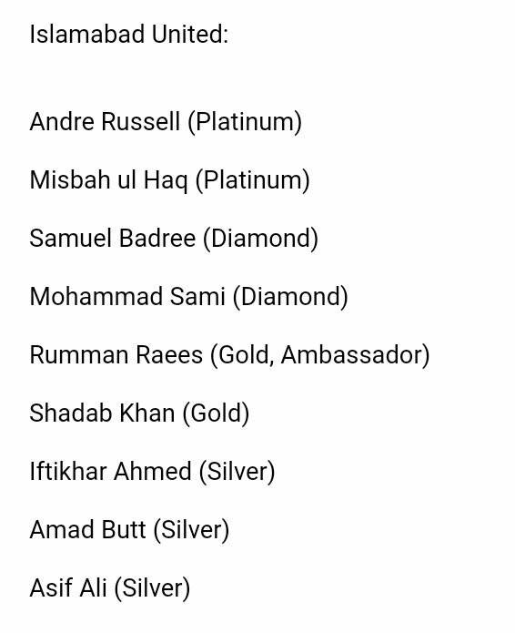 Official List Of Players Retained By Islamabad United