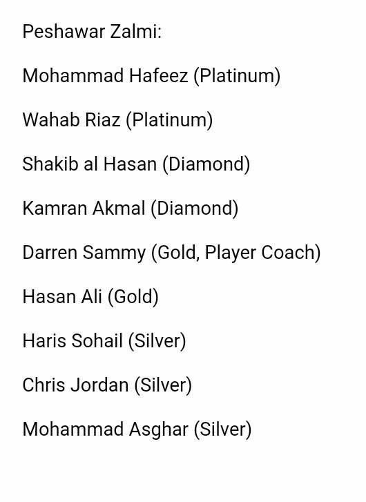 Official List Of Players Retained By Peshawar Zalmi