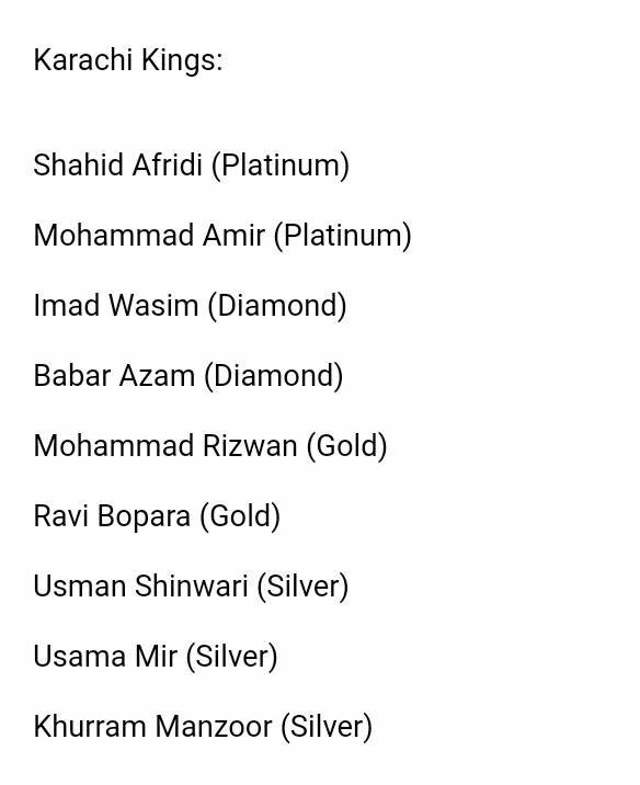 Official List Of Retained Players By Karachi Kings