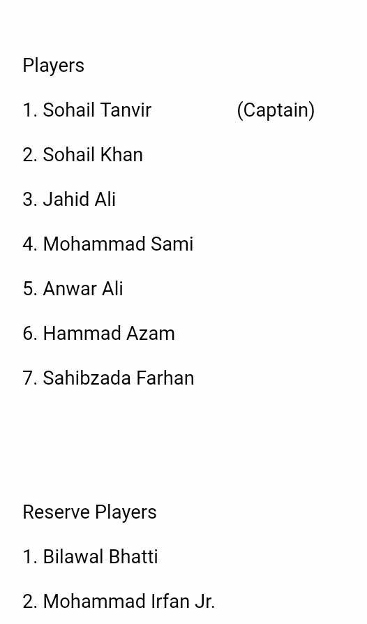 Pakistan Seven Members Squad For Hong Kong World Sixes 2017 Tournament