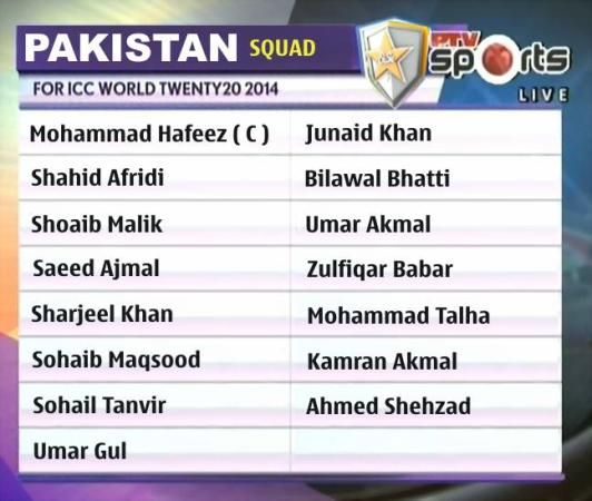 Pakistan Squad For ICC T20 World Cup 2014
