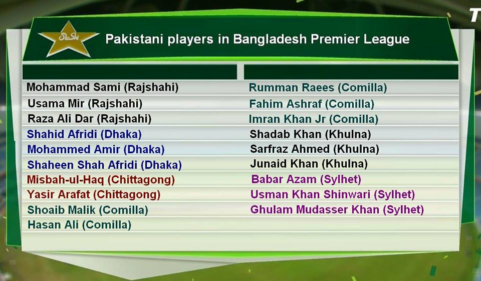 Pakistani players Signed In Bangladesh Premier League 2017