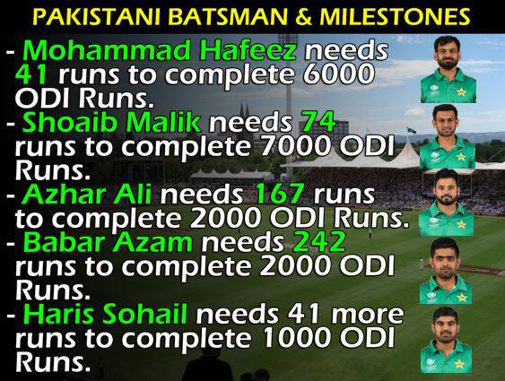 Personal Milestones Waiting For Top 5 Batsman