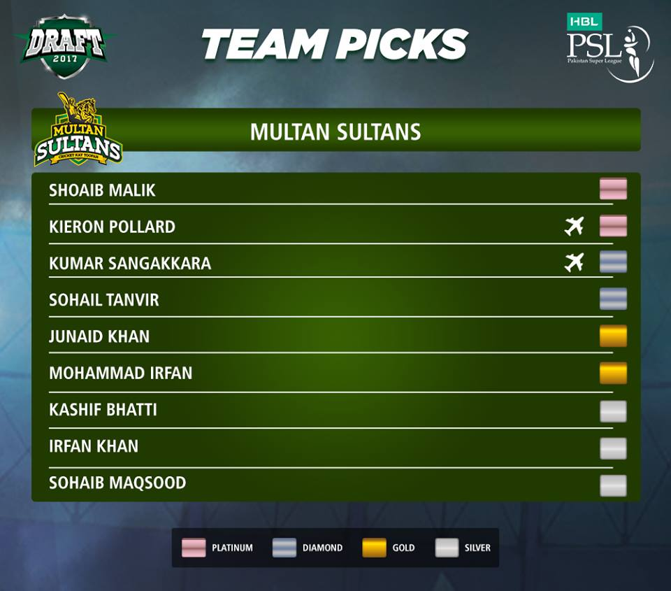 The First Look Of Multan Sultans Squad