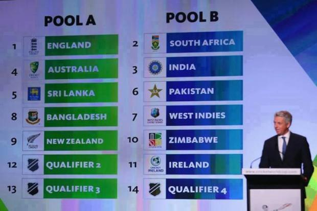 cricket world cup 2015 teams pool