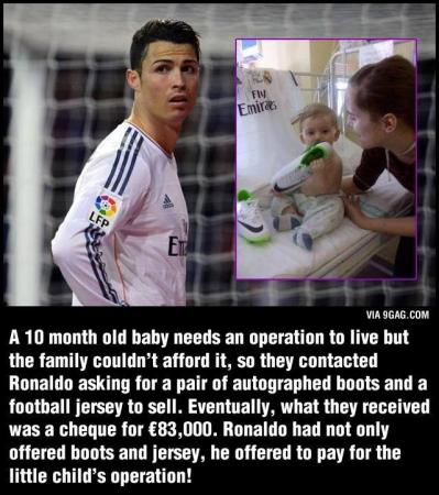 Cristiano Ronaldo - The Real Hero