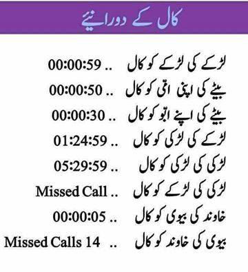 Duration Of Call
