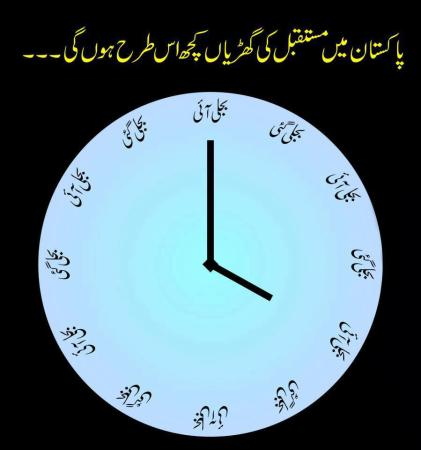 Future Clocks in Pakistan