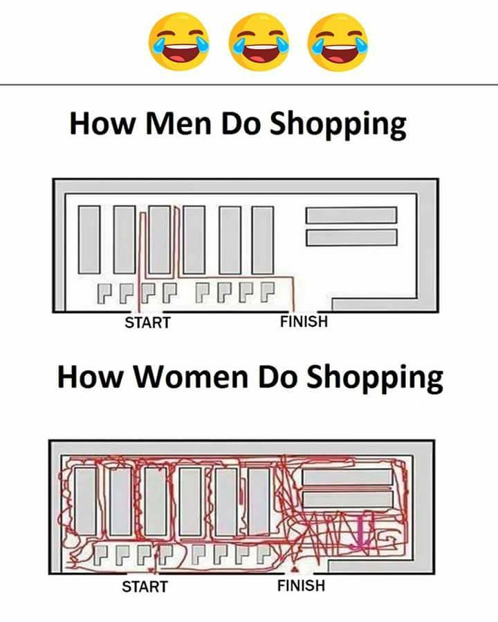 How Men & Women Do Shopping