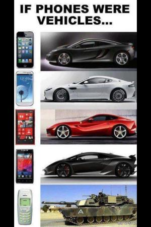 If Phones Were Vehicles....