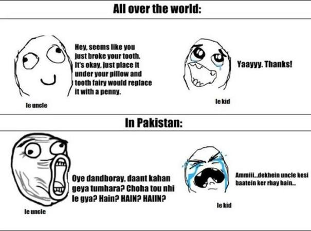 In Pakistan Vs All Over The World