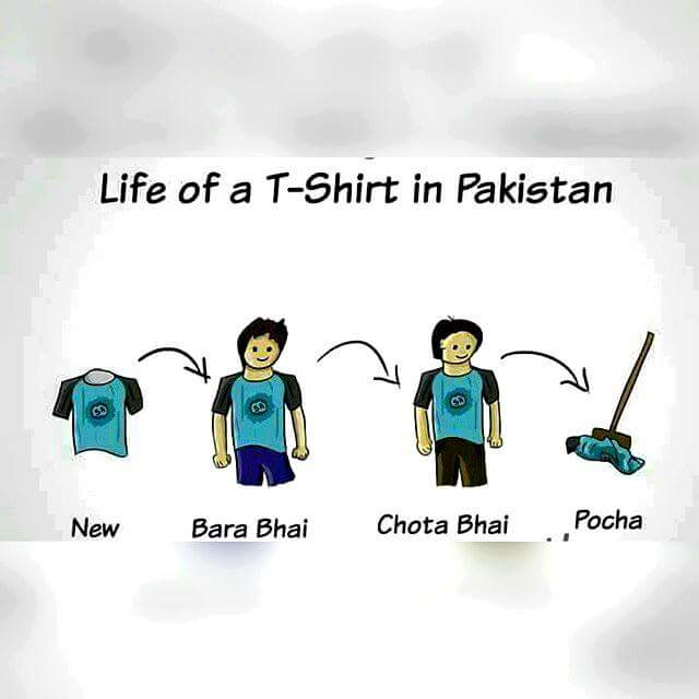 Life Of T-Shirt In Pakistan