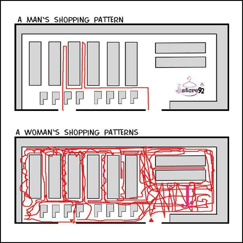 Man And Woman Shopping Pattern