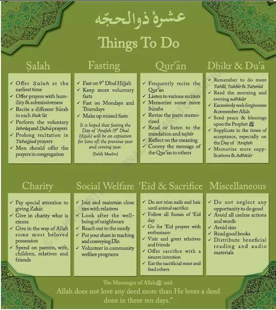 Things To Do In First Ten Days Of Dhul-Hijjah