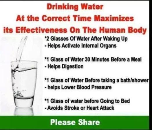 Drinking Water In Correct Manner