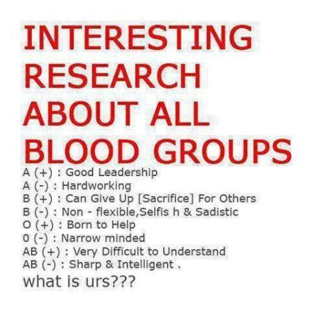 Interesting research about all blood groups