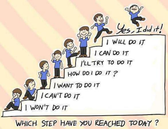 What Step Have You Reached Today?
