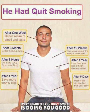When You Quit Smoking