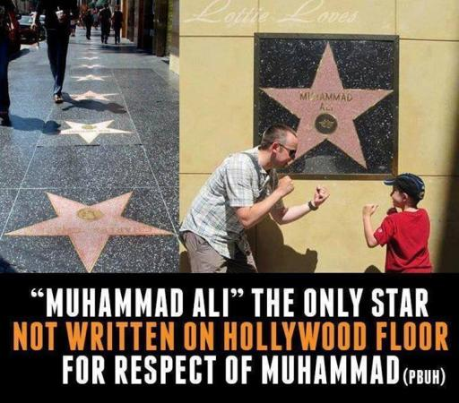 Respect Of Name Muhammad