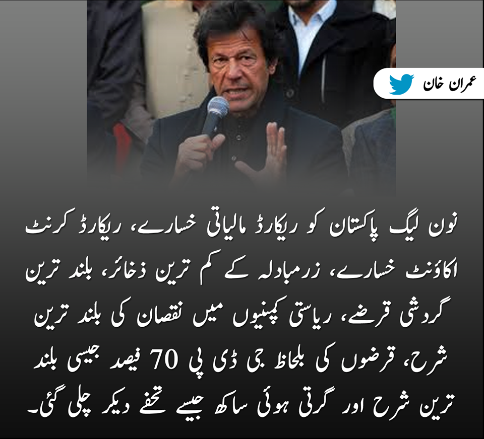 Imran Khan Tweet About PML N