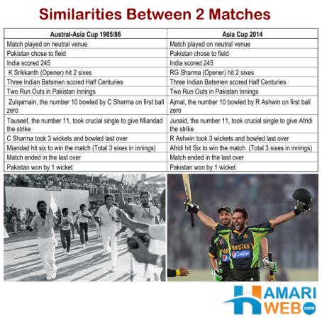 Do You Know These Similarities Between 2 Matches..............