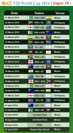T20 WORLD CUP 2014  SCHEDULE – SUPER 10 STAGE